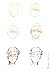 2 Entwicklung - Männerkopf