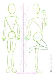 4 Entwicklung -Körper